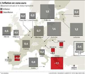 1060019_la-deflation-dans-la-zone-euro-devient-une-menace-de-plus-en-plus-reelle-web-tete-0203906883070